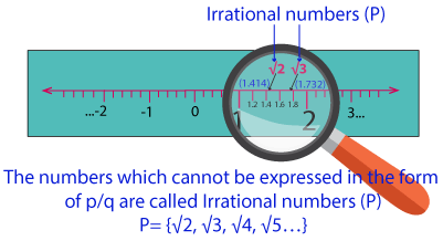 Irrational numbers, P, Square root, p/q