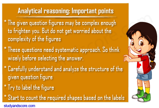 Analytical reasoning for GRE, analytical reasoning, analytical reasoning practice, 	Analytical reasoning app, Analytical reasoning test, Analytical reasoning mcqs, Analytical reasoning non verbal