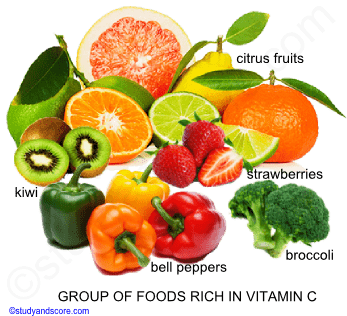 Ascorbic Acid (Vitamin C): Side Effects, Interactions ...