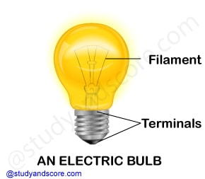 Electricity, Circuits, electric cell, electric switch, terminals, torch, conductors, insulators, electric bulb, electric wires, gadgets