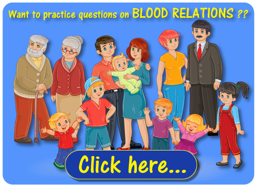 Bloor relationships previous years solved questions with detailed explanations, Blood relations verbal reasoning, Blood relations mental ability, Blood relations