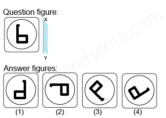 Solved mirror image questions, concept of Mirror images, general aptitude, Mirror image questin answers, Previous solved papers, clock based Mirror image, figure based Mirror image, alpha numeric Mirror image, alphabet Mirror image,number based Mirror image, mirror reflections, mirror inversion
